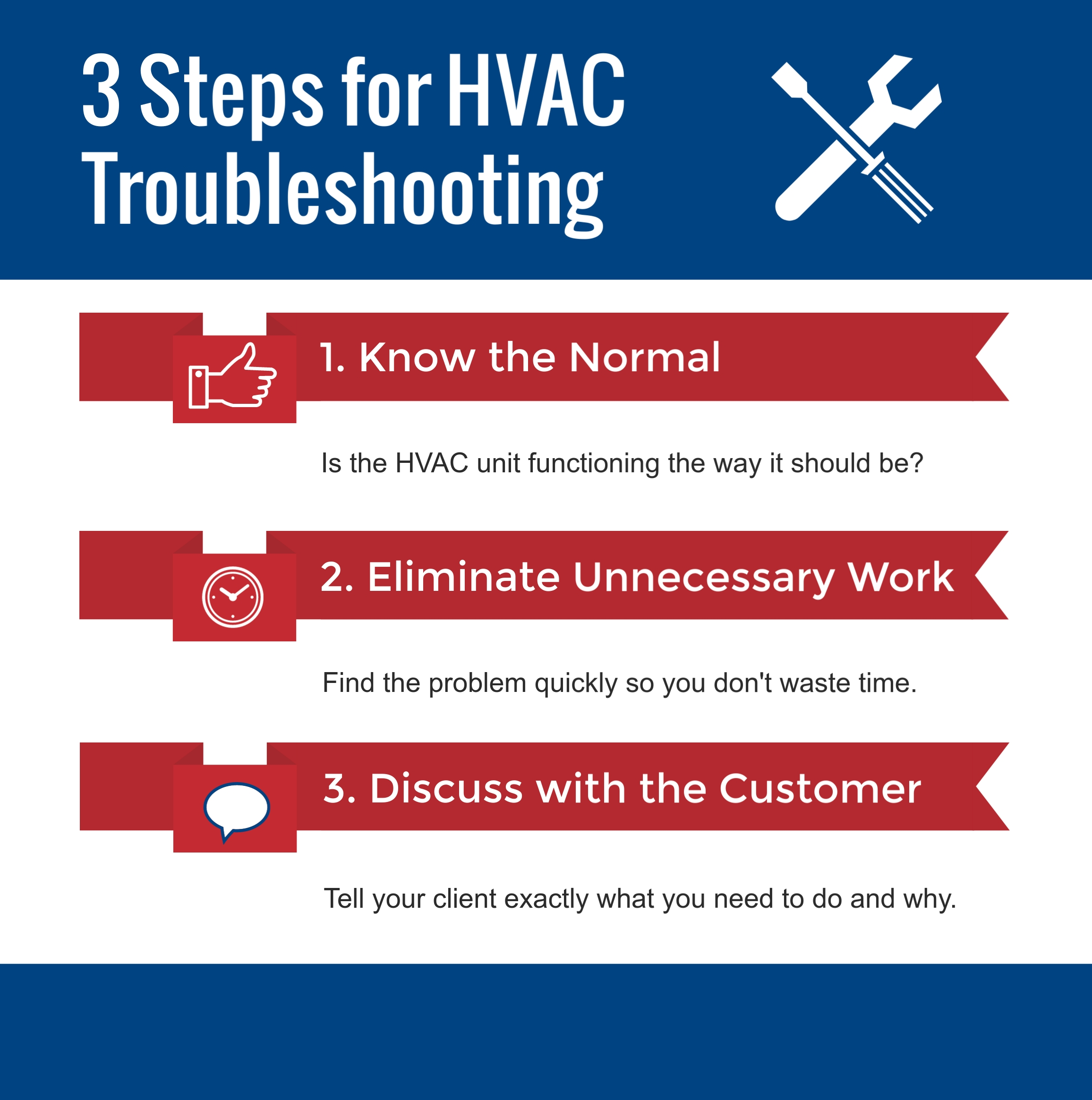 3 Crucial Steps in HVAC Troubleshooting, The Training Center of Air Conditioning & Heating